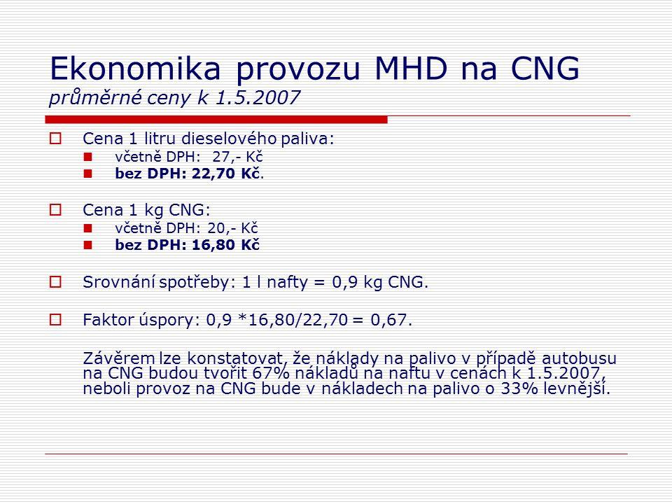 Ekonomika provozu MHD na CNG průměrné ceny k 1.5.2007  Cena 1 litru dieselového paliva: včetně DPH: 27,- Kč bez DPH: 22,70 Kč.