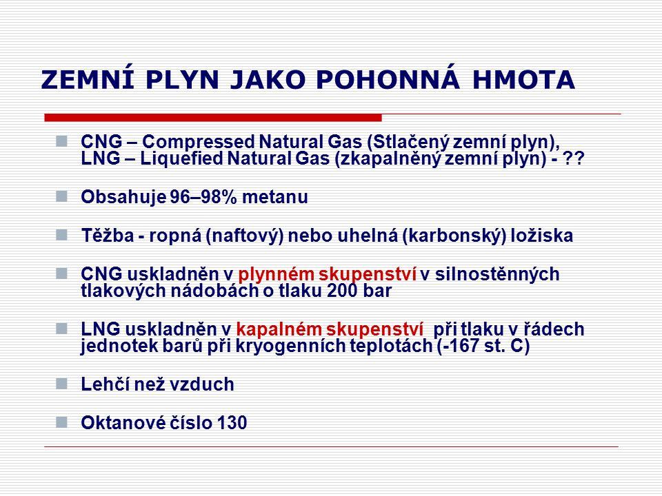 ZEMNÍ PLYN JAKO POHONNÁ HMOTA CNG – Compressed Natural Gas (Stlačený zemní plyn), LNG – Liquefied Natural Gas (zkapalněný zemní plyn) - .