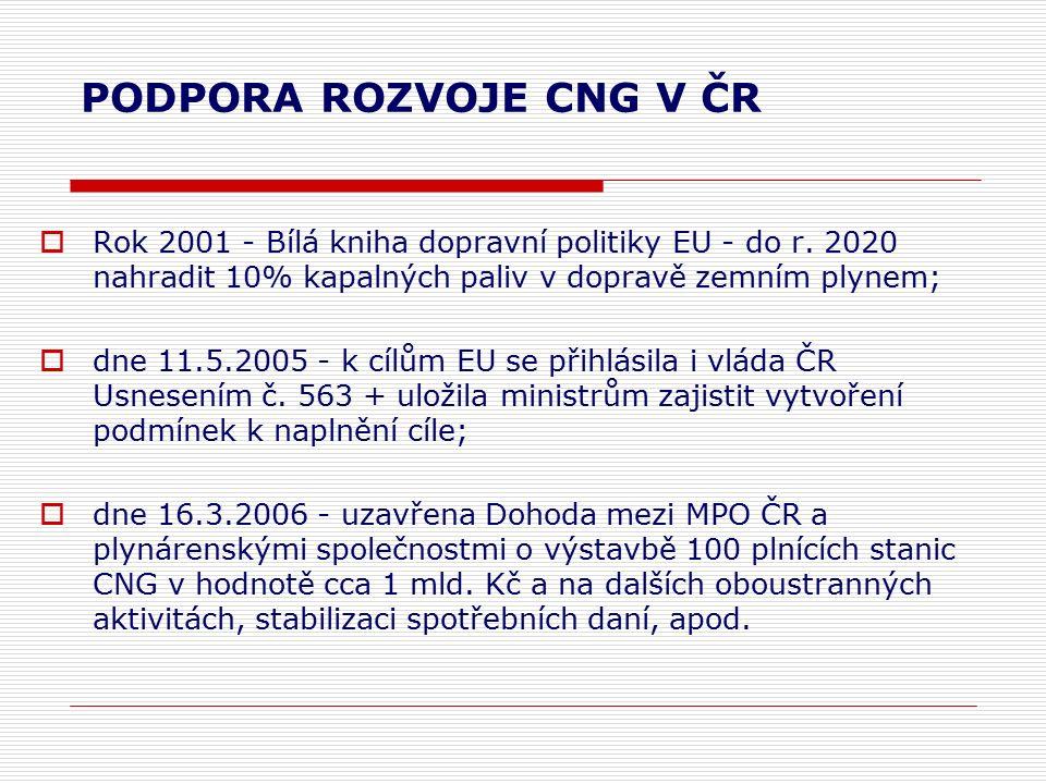 PODPORA ROZVOJE CNG V ČR  Rok 2001 - Bílá kniha dopravní politiky EU - do r.