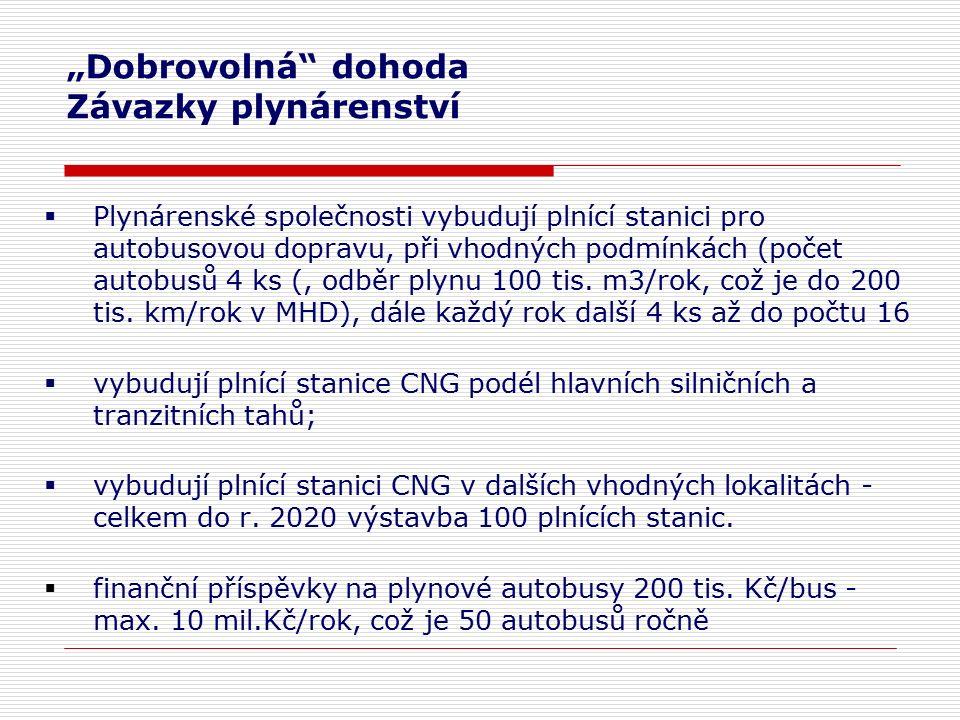 """""""Dobrovolná dohoda Závazky plynárenství  Plynárenské společnosti vybudují plnící stanici pro autobusovou dopravu, při vhodných podmínkách (počet autobusů 4 ks (, odběr plynu 100 tis."""