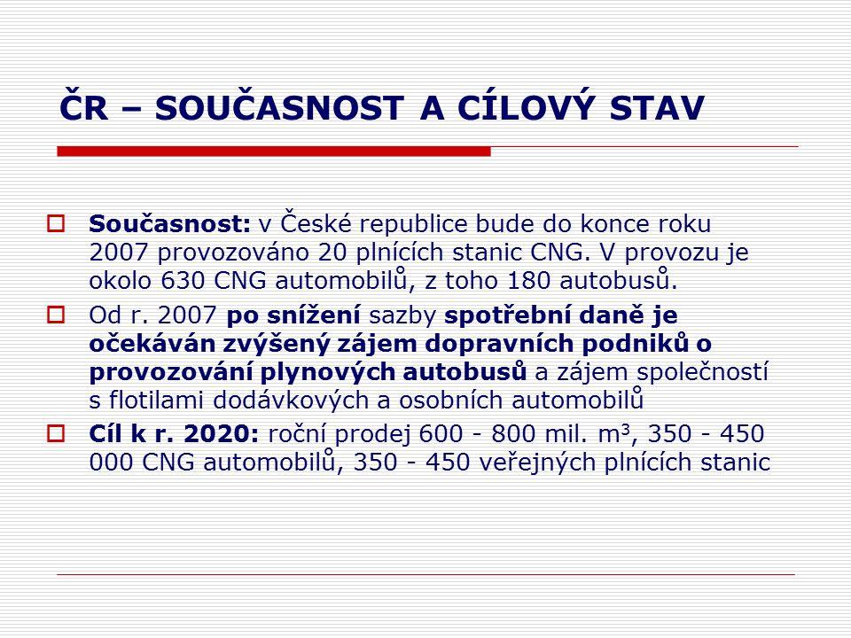 ČR – SOUČASNOST A CÍLOVÝ STAV  Současnost: v České republice bude do konce roku 2007 provozováno 20 plnících stanic CNG.