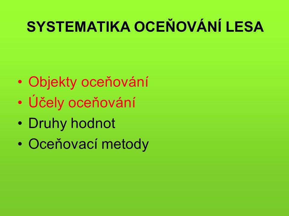 SYSTEMATIKA OCEŇOVÁNÍ LESA Objekty oceňování Účely oceňování Druhy hodnot Oceňovací metody