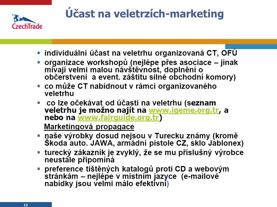 12 Účast na veletrzích-marketing  individuální účast na veletrhu organizovaná CT, OFÚ  organizace workshopů (nejlépe přes asociace – jinak mívají velmi malou návštěvnost, doplnění o občerstvení a event.