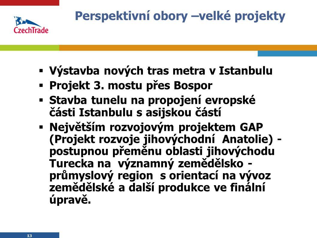 13 Perspektivní obory –velké projekty  Výstavba nových tras metra v Istanbulu  Projekt 3. mostu přes Bospor  Stavba tunelu na propojení evropské čá