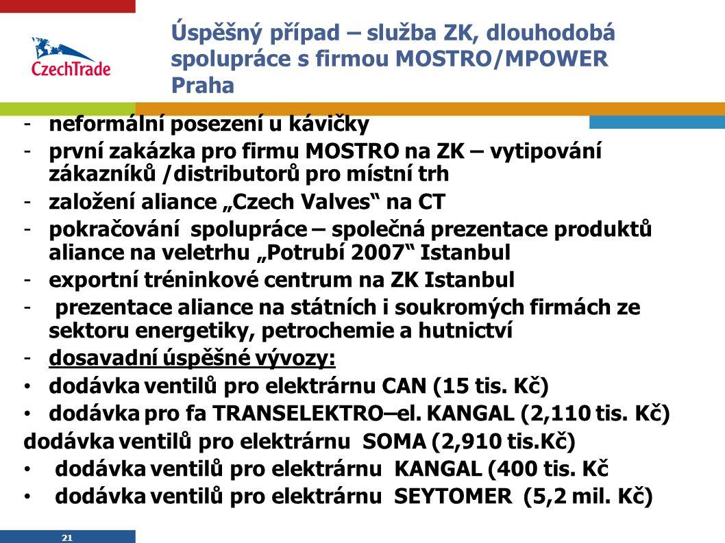 """21 Úspěšný případ – služba ZK, dlouhodobá spolupráce s firmou MOSTRO/MPOWER Praha -neformální posezení u kávičky -první zakázka pro firmu MOSTRO na ZK – vytipování zákazníků /distributorů pro místní trh -založení aliance """"Czech Valves na CT -pokračování spolupráce – společná prezentace produktů aliance na veletrhu """"Potrubí 2007 Istanbul -exportní tréninkové centrum na ZK Istanbul - prezentace aliance na státních i soukromých firmách ze sektoru energetiky, petrochemie a hutnictví -dosavadní úspěšné vývozy: dodávka ventilů pro elektrárnu CAN (15 tis."""