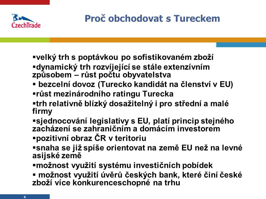 4 Proč obchodovat s Tureckem  velký trh s poptávkou po sofistikovaném zboží  dynamický trh rozvíjející se stále extenzívním způsobem – růst počtu obyvatelstva  bezcelní dovoz (Turecko kandidát na členství v EU)  růst mezinárodního ratingu Turecka  trh relativně blízký dosažitelný i pro střední a malé firmy  sjednocování legislativy s EU, platí princip stejného zacházení se zahraničním a domácím investorem  pozitivní obraz ČR v teritoriu  snaha se již spíše orientovat na země EU než na levné asijské země  možnost využití systému investičních pobídek  možnost využití úvěrů českých bank, které činí české zboží více konkurenceschopné na trhu 4