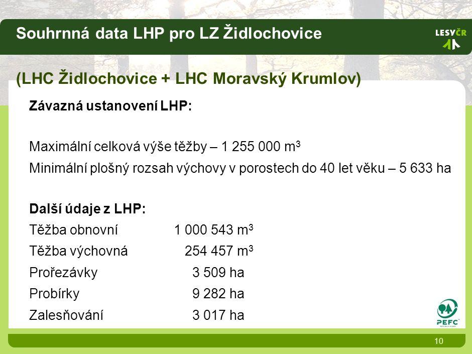 Souhrnná data LHP pro LZ Židlochovice (LHC Židlochovice + LHC Moravský Krumlov) 10 Závazná ustanovení LHP: Maximální celková výše těžby – 1 255 000 m 3 Minimální plošný rozsah výchovy v porostech do 40 let věku – 5 633 ha Další údaje z LHP: Těžba obnovní1 000 543 m 3 Těžba výchovná 254 457 m 3 Prořezávky 3 509 ha Probírky 9 282 ha Zalesňování 3 017 ha