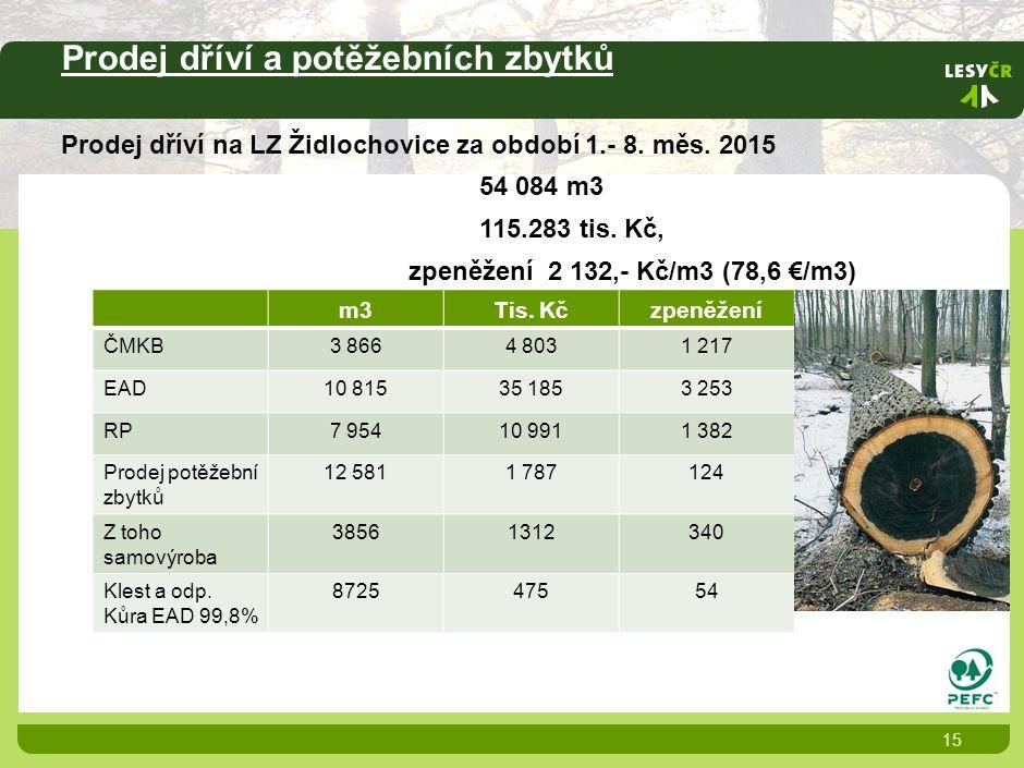Prodej dříví a potěžebních zbytků Prodej dříví na LZ Židlochovice za období 1.- 8.