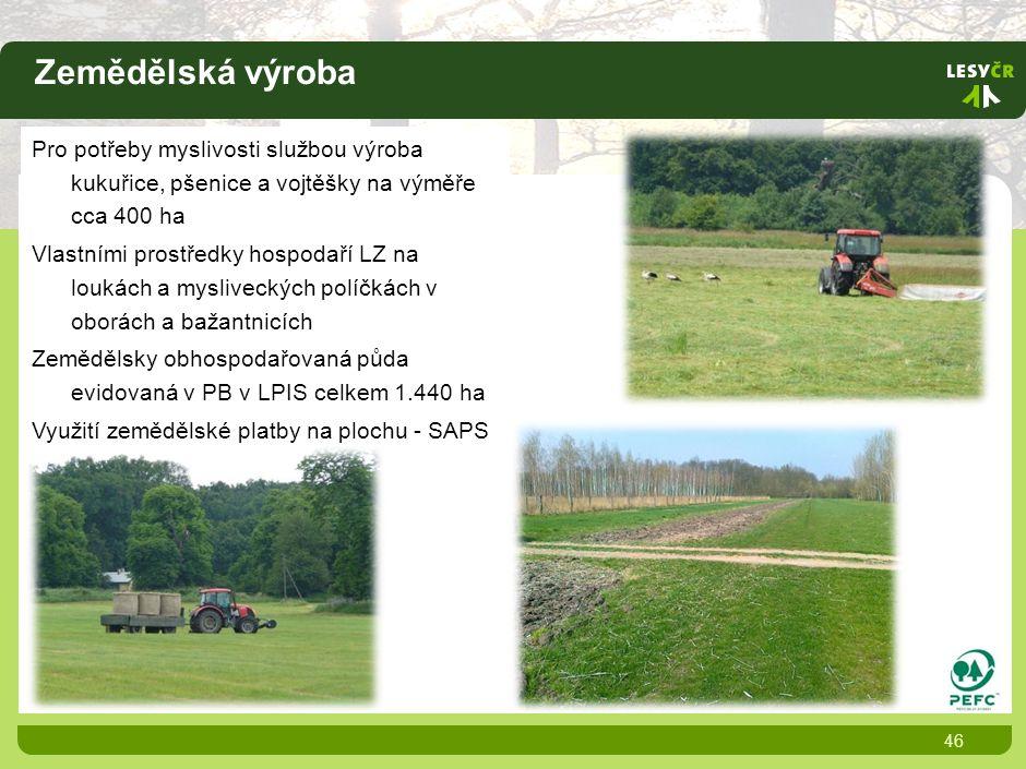 Zemědělská výroba 46 Pro potřeby myslivosti službou výroba kukuřice, pšenice a vojtěšky na výměře cca 400 ha Vlastními prostředky hospodaří LZ na loukách a mysliveckých políčkách v oborách a bažantnicích Zemědělsky obhospodařovaná půda evidovaná v PB v LPIS celkem 1.440 ha Využití zemědělské platby na plochu - SAPS