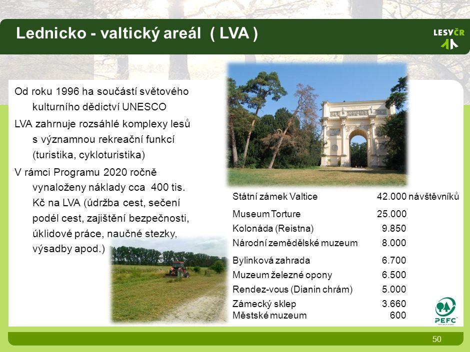 Lednicko - valtický areál ( LVA ) 50 Od roku 1996 ha součástí světového kulturního dědictví UNESCO LVA zahrnuje rozsáhlé komplexy lesů s významnou rekreační funkcí (turistika, cykloturistika) V rámci Programu 2020 ročně vynaloženy náklady cca 400 tis.