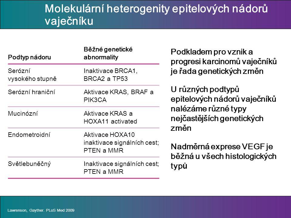 Molekulární heterogenity epitelových nádorů vaječníku Podkladem pro vznik a progresi karcinomů vaječníků je řada genetických změn U různých podtypů epitelových nádorů vaječníků nalézáme různé typy nejčastějších genetických změn Nadměrná exprese VEGF je běžná u všech histologických typ ů Lawrenson, Gayther.