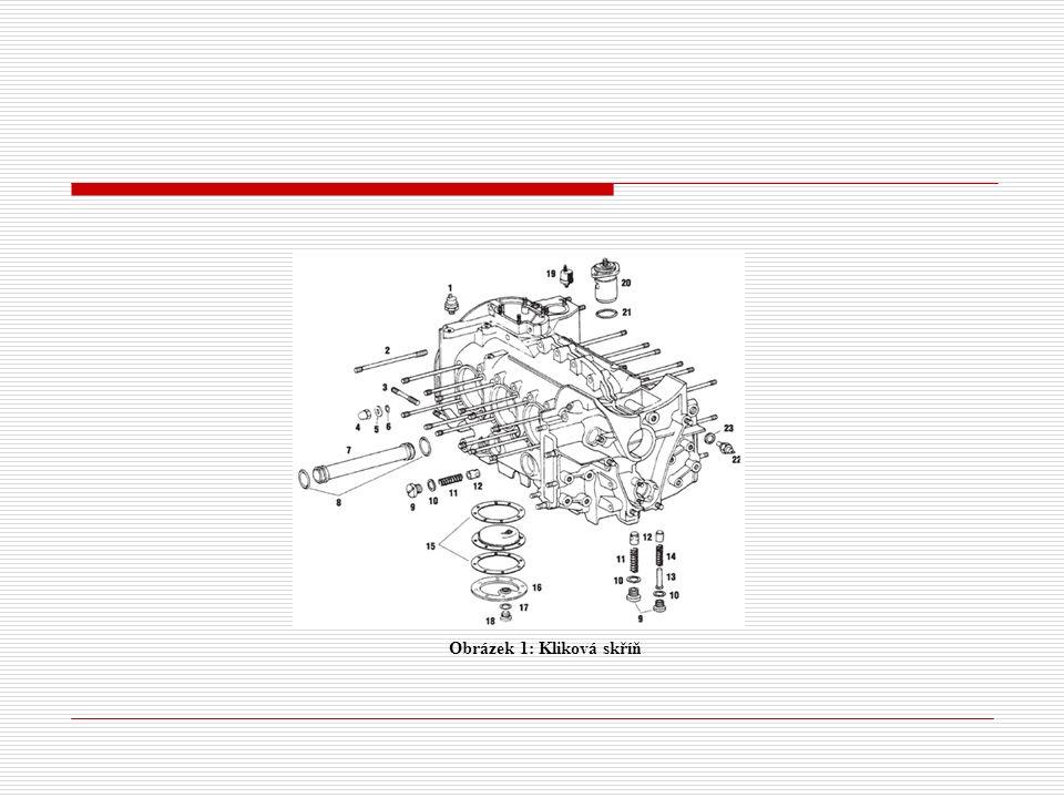  Blok válců – společně odlitý prostor u víceválcových kapalinou chlazených motorů (vzduchem chlazené motory mají válce samostatné, opatřené žebrováním).