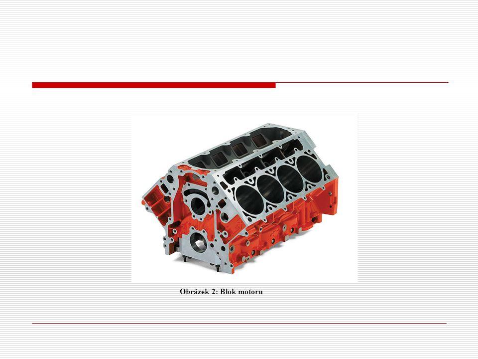 Obrázek 2: Blok motoru