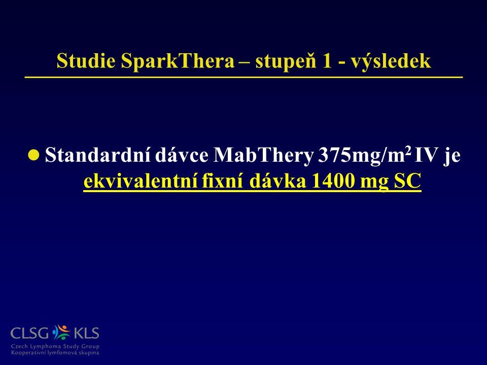 Studie SparkThera – stupeň 1 - výsledek Standardní dávce MabThery 375mg/m 2 IV je ekvivalentní fixní dávka 1400 mg SC