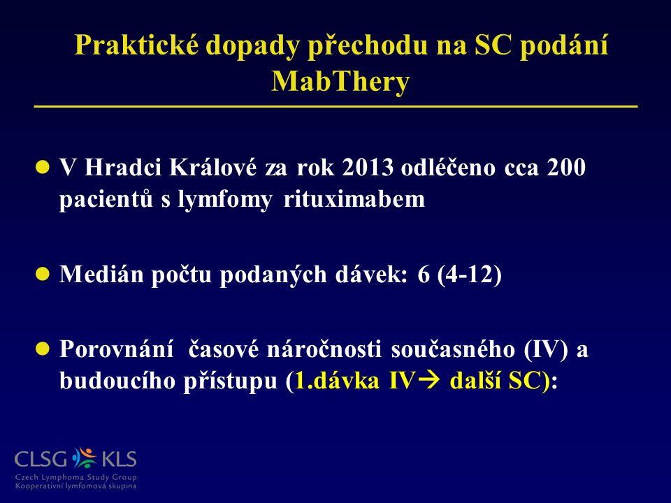 Praktické dopady přechodu na SC podání MabThery V Hradci Králové za rok 2013 odléčeno cca 200 pacientů s lymfomy rituximabem Medián počtu podaných dáv