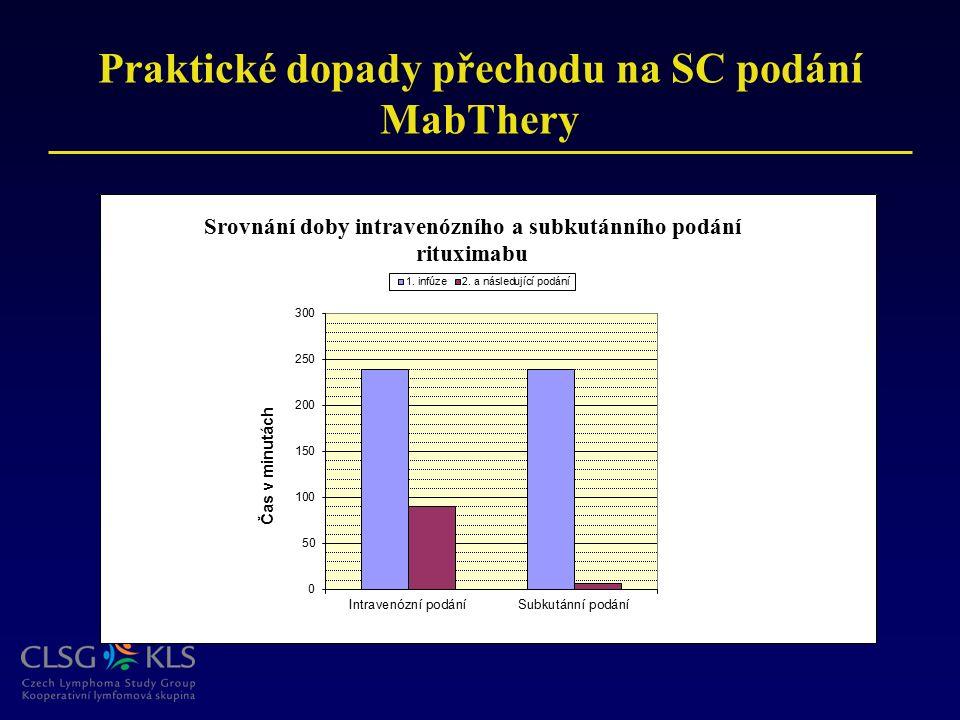 Praktické dopady přechodu na SC podání MabThery