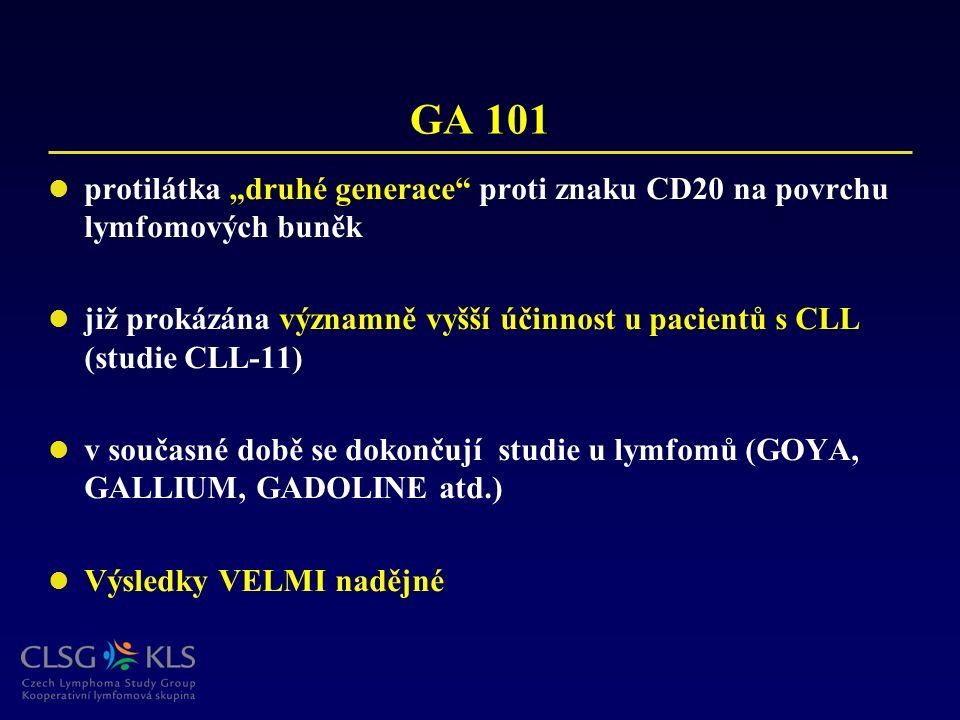 """GA 101 protilátka """"druhé generace"""" proti znaku CD20 na povrchu lymfomových buněk již prokázána významně vyšší účinnost u pacientů s CLL (studie CLL-11"""