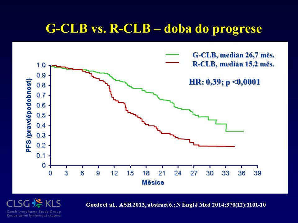 036912151821242730333639 1.0 0.9 0.8 0.7 0.6 0.5 0.4 0.3 0.2 0.1 0 PFS (pravděpodobnost) Měsíce G-CLB vs. R-CLB – doba do progrese G-CLB, medián 26,7