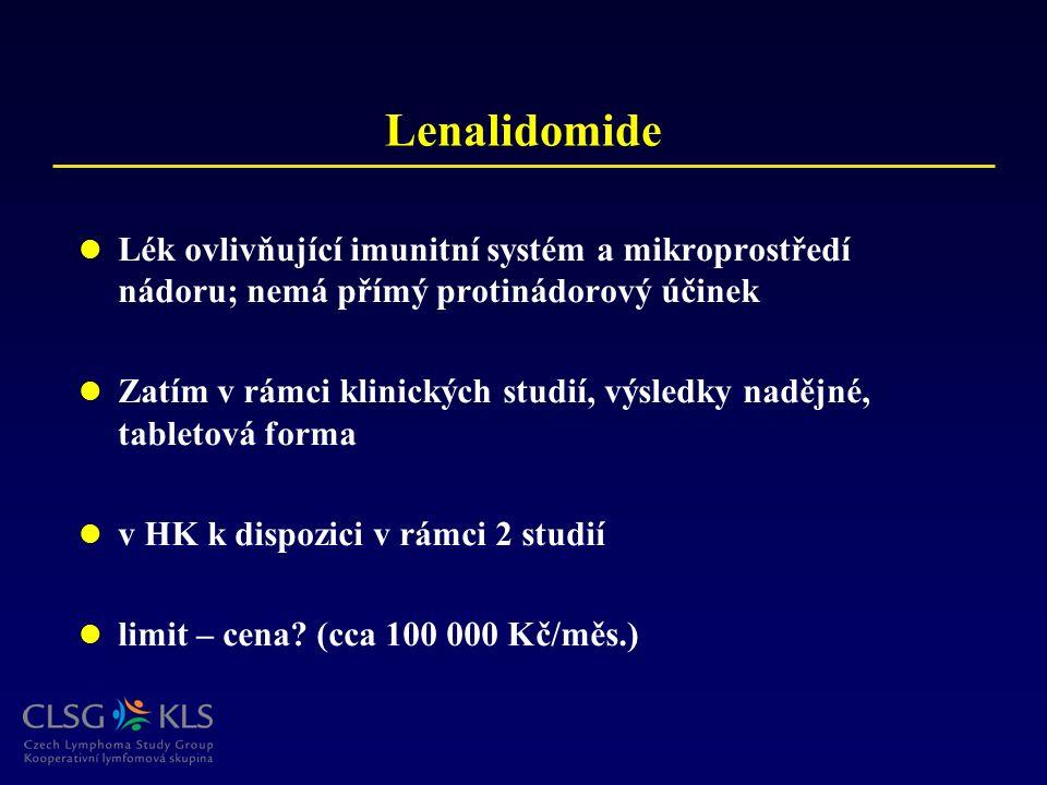Lenalidomide Lék ovlivňující imunitní systém a mikroprostředí nádoru; nemá přímý protinádorový účinek Zatím v rámci klinických studií, výsledky nadějn