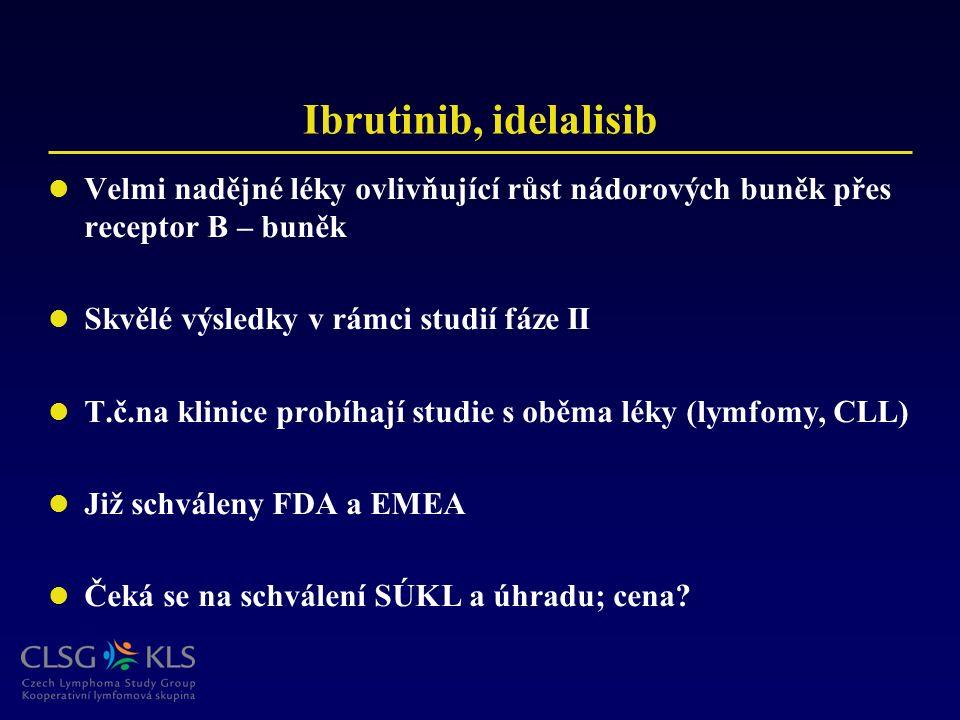Ibrutinib, idelalisib Velmi nadějné léky ovlivňující růst nádorových buněk přes receptor B – buněk Skvělé výsledky v rámci studií fáze II T.č.na klini