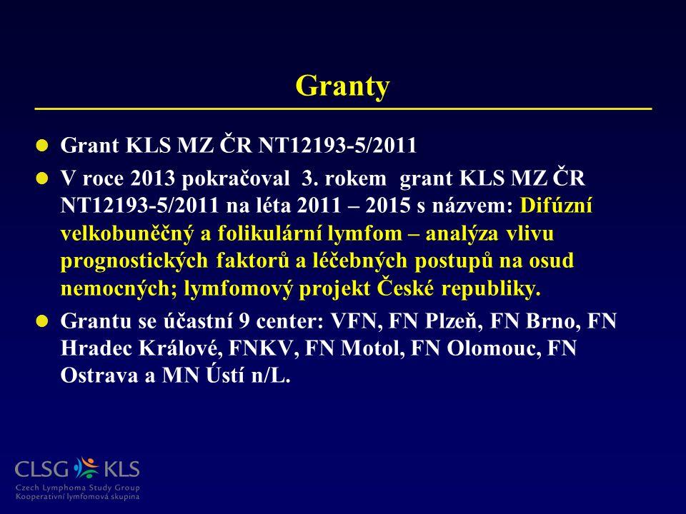Granty Grant KLS MZ ČR NT12193-5/2011 V roce 2013 pokračoval 3. rokem grant KLS MZ ČR NT12193-5/2011 na léta 2011 – 2015 s názvem: Difúzní velkobuněčn