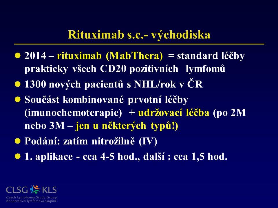 Rituximab s.c.- východiska 2014 – rituximab (MabThera) = standard léčby prakticky všech CD20 pozitivních lymfomů 1300 nových pacientů s NHL/rok v ČR S