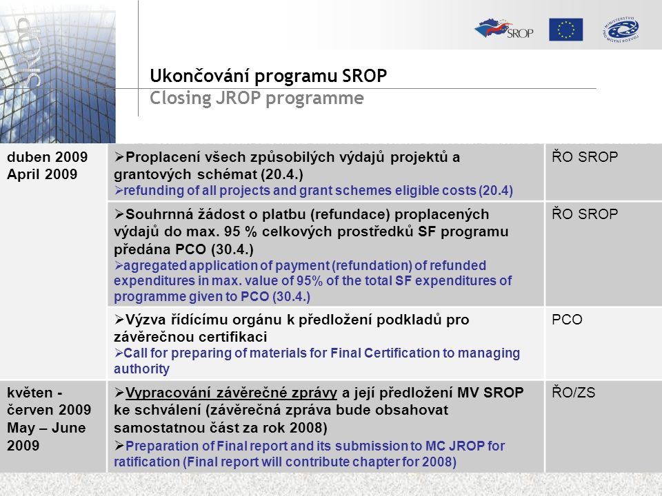 duben 2009 April 2009  Proplacení všech způsobilých výdajů projektů a grantových schémat (20.4.)  refunding of all projects and grant schemes eligible costs (20.4) ŘO SROP  Souhrnná žádost o platbu (refundace) proplacených výdajů do max.