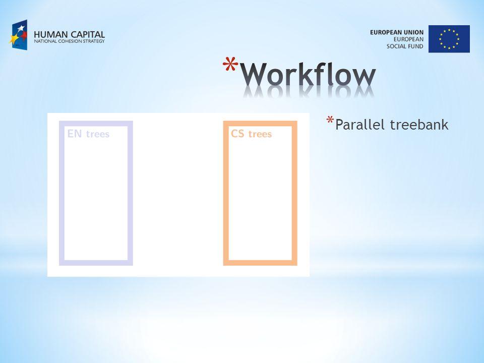 * Parallel treebank