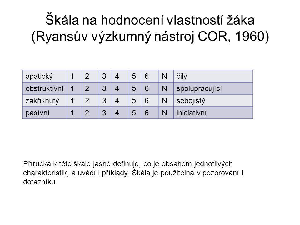 Škála na hodnocení vlastností žáka (Ryansův výzkumný nástroj COR, 1960) apatický123456Nčilý obstruktivní123456Nspolupracující zakřiknutý123456Nsebejistý pasívní123456Niniciativní Příručka k této škále jasně definuje, co je obsahem jednotlivých charakteristik, a uvádí i příklady.
