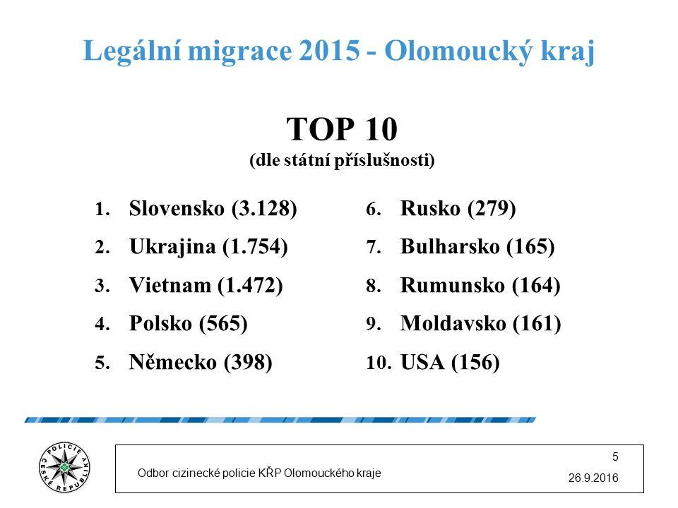 Odbor cizinecké policie KŘP Olomouckého kraje 5 Legální migrace 2015 - Olomoucký kraj 1.