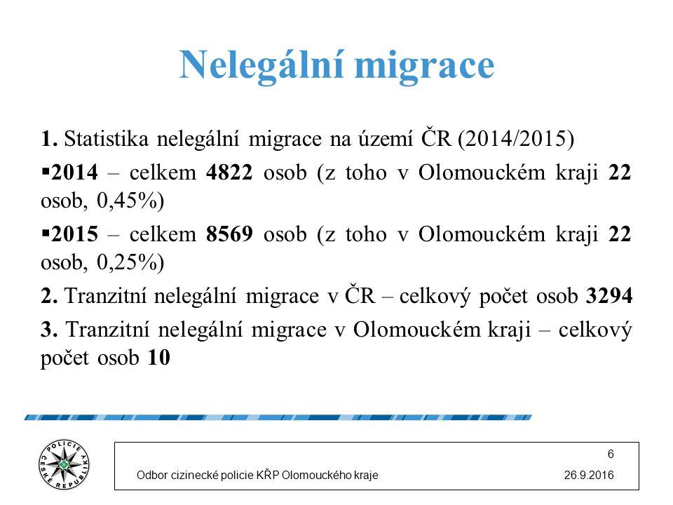 Nelegální migrace 1. Statistika nelegální migrace na území ČR (2014/2015)  2014 – celkem 4822 osob (z toho v Olomouckém kraji 22 osob, 0,45%)  2015