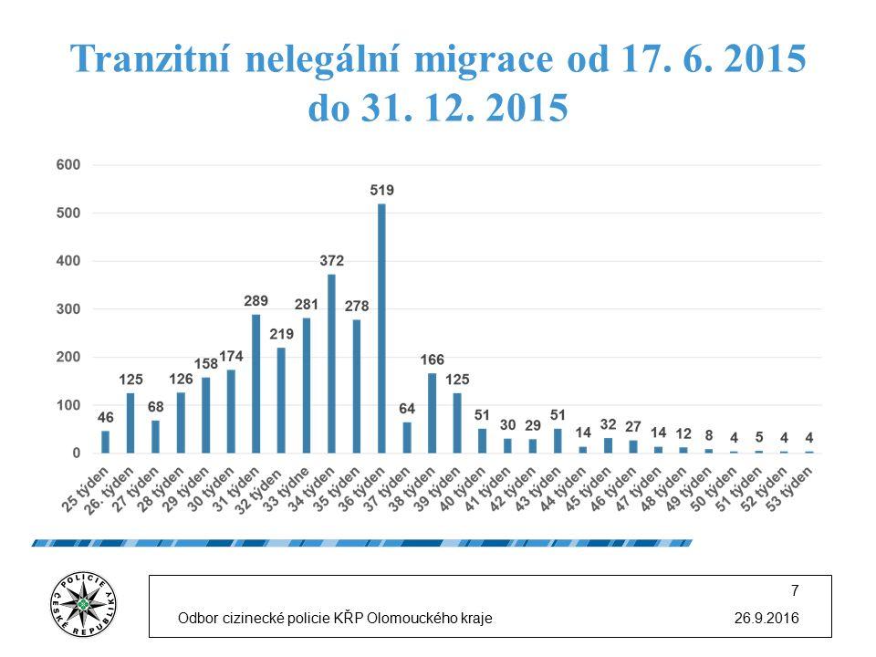 Tranzitní nelegální migrace od 17. 6. 2015 do 31.