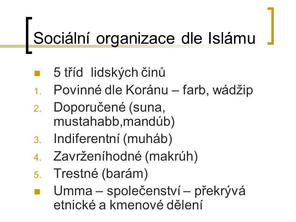 Sociální organizace dle Islámu 5 tříd lidských činů 1.