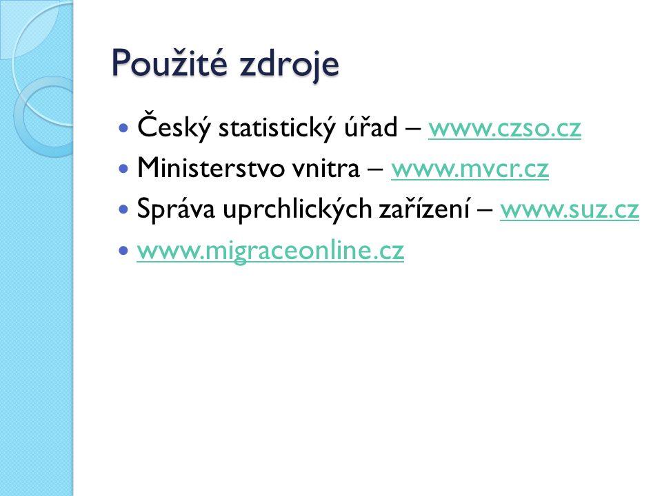 Použité zdroje Český statistický úřad – www.czso.czwww.czso.cz Ministerstvo vnitra – www.mvcr.czwww.mvcr.cz Správa uprchlických zařízení – www.suz.czw