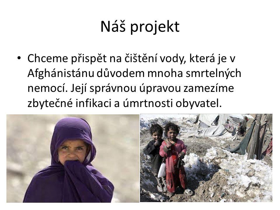Náš projekt Chceme přispět na čištění vody, která je v Afghánistánu důvodem mnoha smrtelných nemocí.