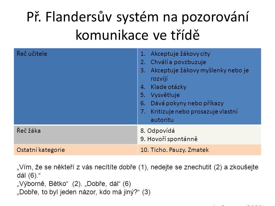 Př. Flandersův systém na pozorování komunikace ve třídě Řeč učitele1.Akceptuje žákovy city 2.Chválí a povzbuzuje 3.Akceptuje žákovy myšlenky nebo je r