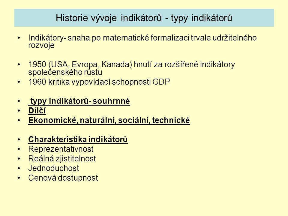 Historie vývoje indikátorů - typy indikátorů Indikátory- snaha po matematické formalizaci trvale udržitelného rozvoje 1950 (USA, Evropa, Kanada) hnutí