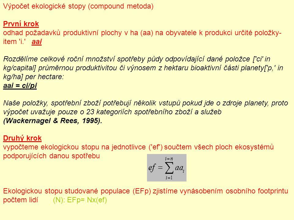 Výpočet ekologické stopy (compound metoda) První krok odhad požadavků produktivní plochy v ha (aa) na obyvatele k produkci určité položky- item 'i.' a