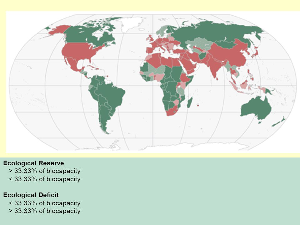 Ecological Reserve > 33.33% of biocapacity < 33.33% of biocapacity Ecological Deficit 33.33% of biocapacity Insufficient data