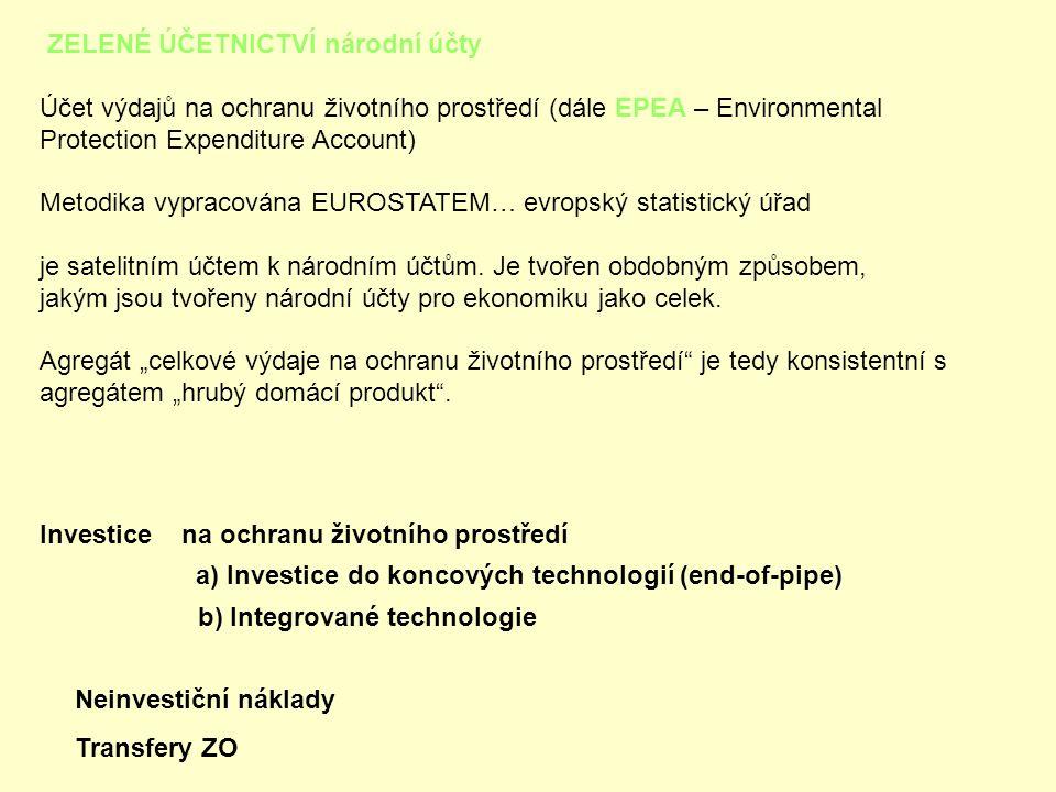ZELENÉ ÚČETNICTVÍ národní účty Účet výdajů na ochranu životního prostředí (dále EPEA – Environmental Protection Expenditure Account) Metodika vypracov