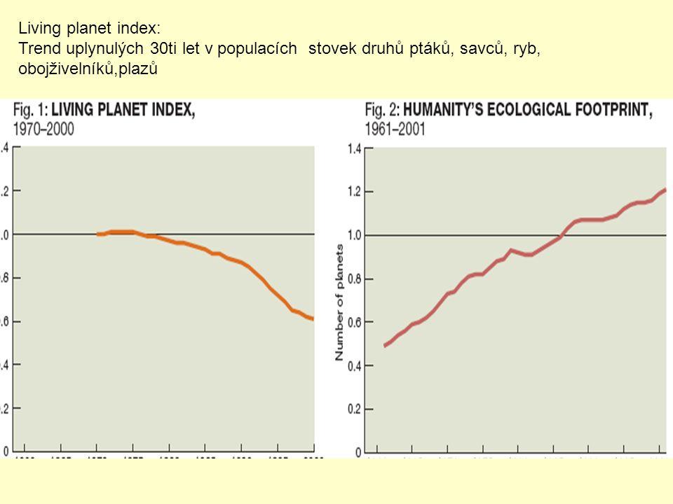 Living planet index: Trend uplynulých 30ti let v populacích stovek druhů ptáků, savců, ryb, obojživelníků,plazů