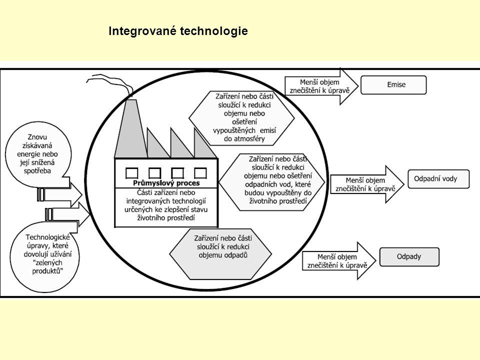 Integrované technologie