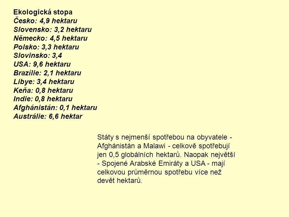 Ekologická stopa Česko: 4,9 hektaru Slovensko: 3,2 hektaru Německo: 4,5 hektaru Polsko: 3,3 hektaru Slovinsko: 3,4 USA: 9,6 hektaru Brazílie: 2,1 hekt