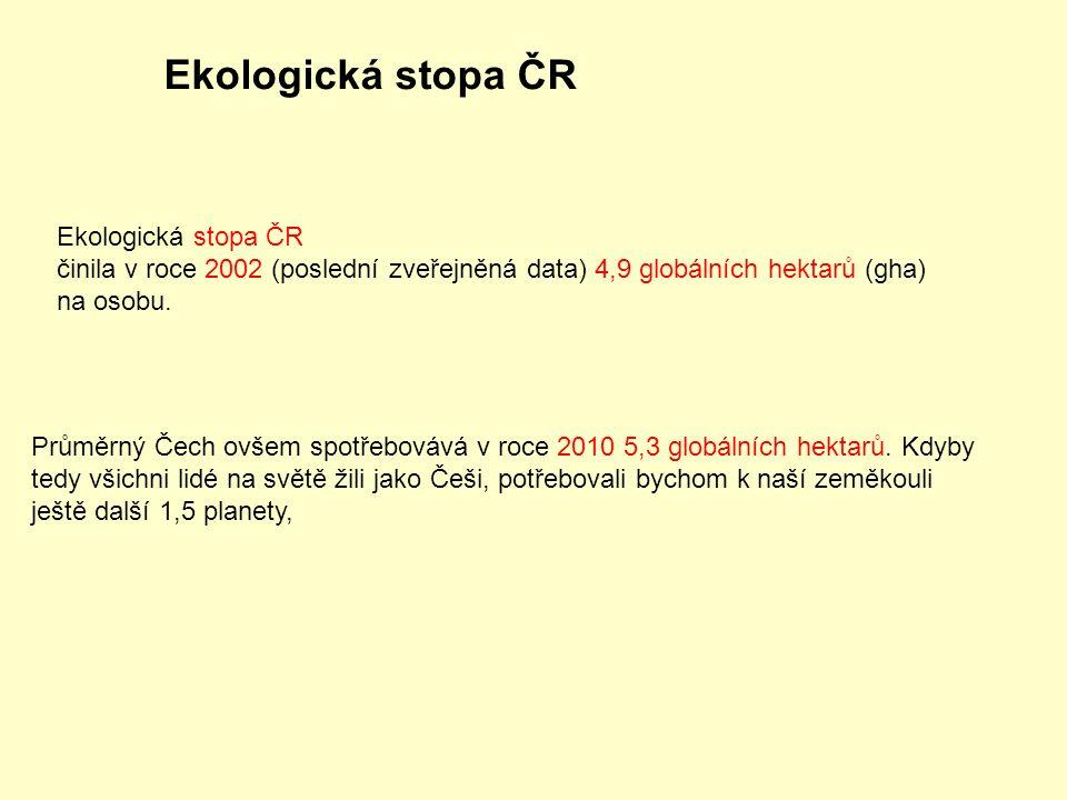 Ekologická stopa ČR činila v roce 2002 (poslední zveřejněná data) 4,9 globálních hektarů (gha) na osobu. Průměrný Čech ovšem spotřebovává v roce 2010