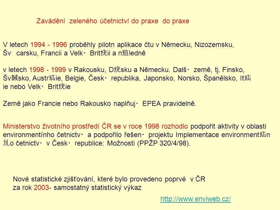 V letech 1994 - 1996 proběhly pilotn aplikace čtu v Německu, Nizozemsku, Švcarsku, Francii a Velk ・ Brit 疣 ii a n 疽 ledně v letech 1998 - 1999 v Rakou