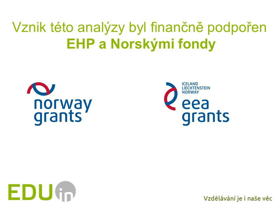 Vznik této analýzy byl finančně podpořen EHP a Norskými fondy