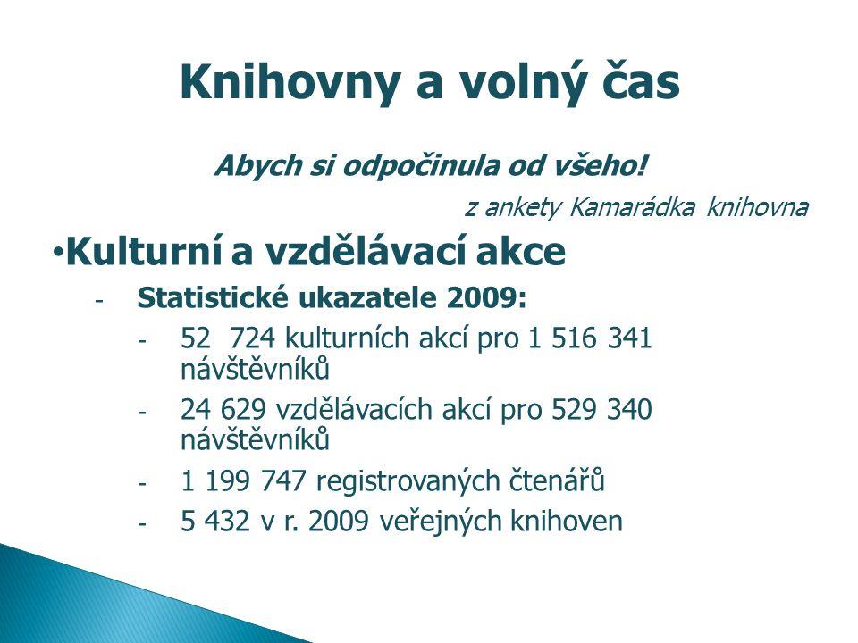 Knihovny a volný čas Abych si odpočinula od všeho! z ankety Kamarádka knihovna Kulturní a vzdělávací akce - Statistické ukazatele 2009: - 52 724 kultu