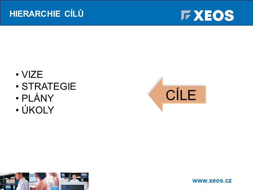 www.xeos.cz HIERARCHIE CÍLŮ VIZE STRATEGIE PLÁNY ÚKOLY CÍLE