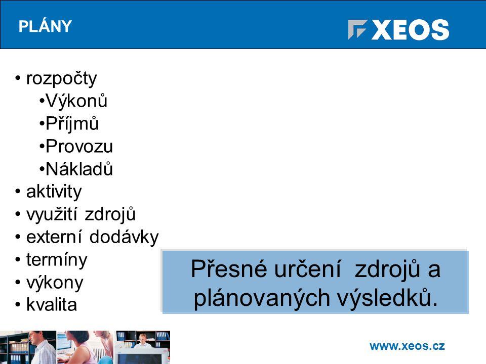 www.xeos.cz PLÁNY rozpočty Výkonů Příjmů Provozu Nákladů aktivity využití zdrojů externí dodávky termíny výkony kvalita Přesné určení zdrojů a plánovaných výsledků.