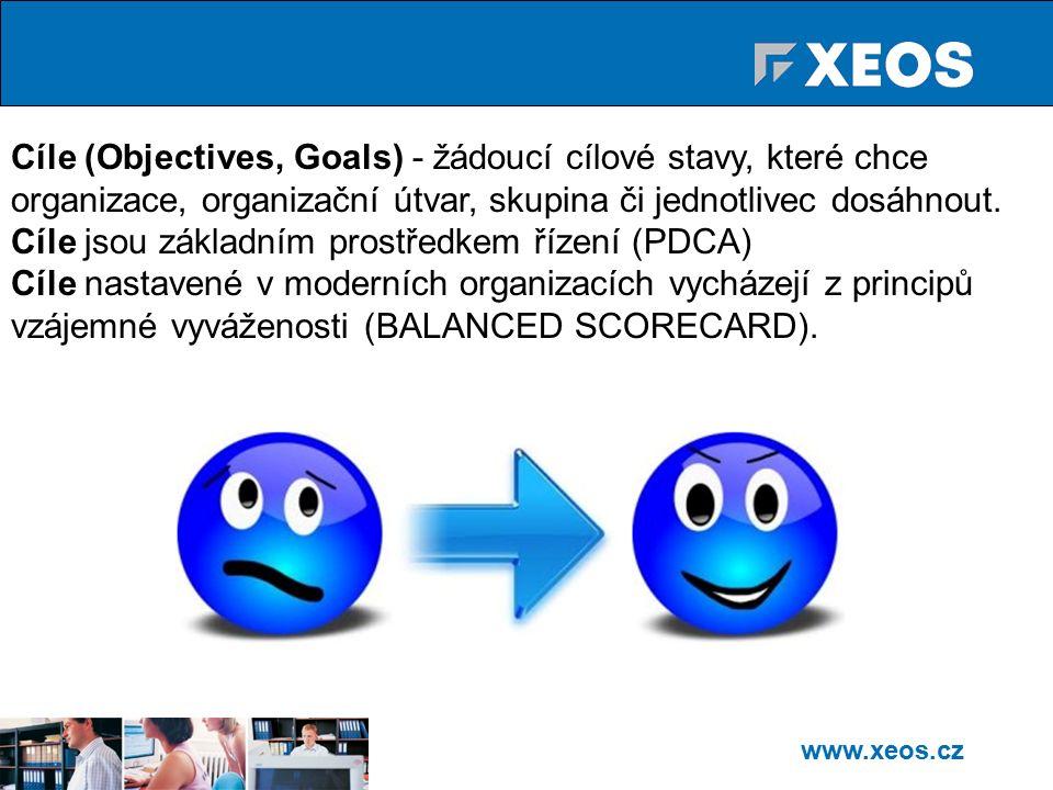 www.xeos.cz Potřeby a tužby Uspokojování požadavků Hierarchie cílů STANOVENÍ CÍLE